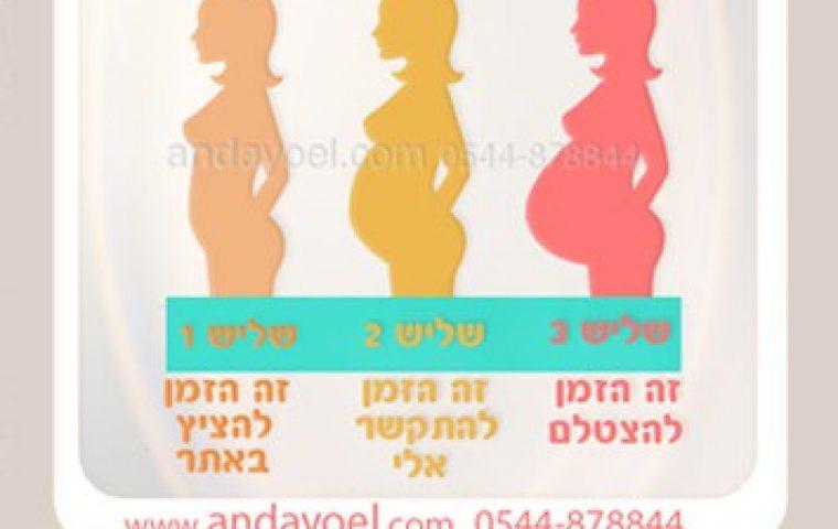 שבועות הריון – מתי לבוא לצילומי הריון